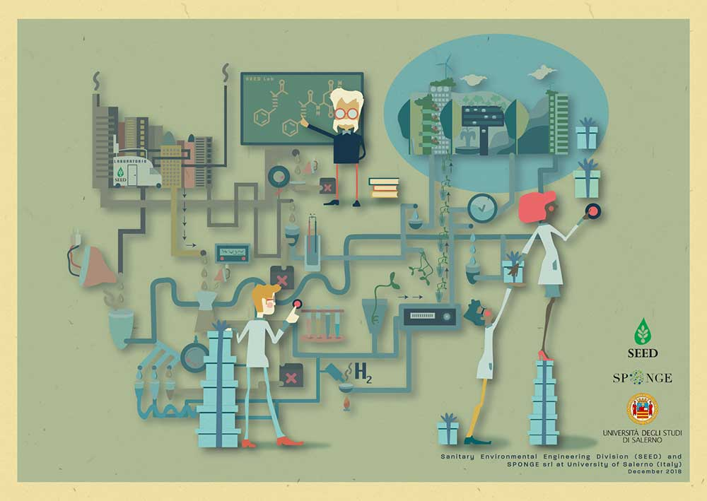 Ilustrație realizată de Natalia Maca pentru SEED și Sponge srl