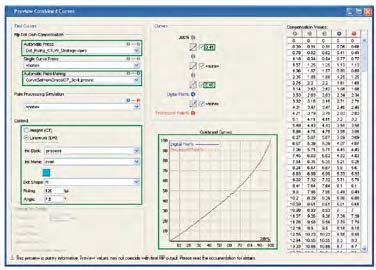 Curbele NDPC pot fi calculate manual folosind graficul următor: NDPC FanGraph