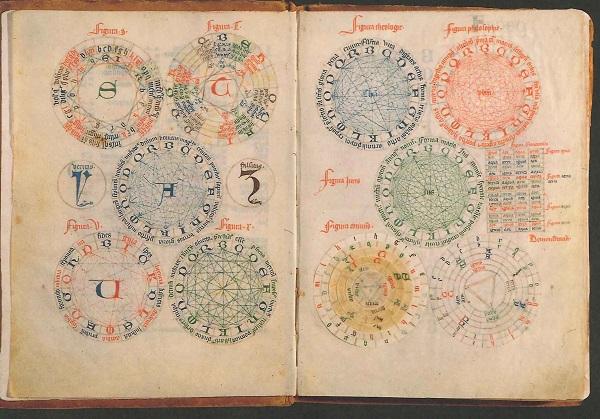 Manuscript din sec. XV care ilustrează Cercul Lullian